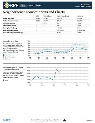 Comprehensive Property Report Sample (Page 25)