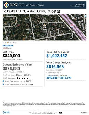 Property Snapshot Sample (Page 2)